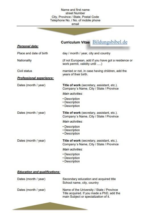 Lebenslauf Englisch Tipps Und Vorlagen Von Profis